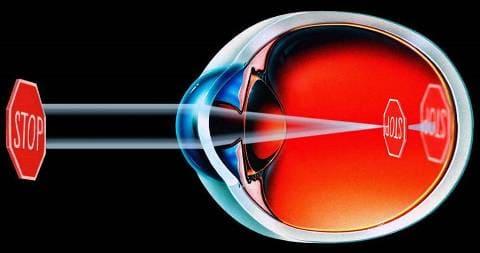 Признаки глазного давления и его лечение