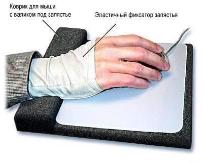 Туннельный синдром запястного канала коврик и эластичный фиксатор запястья