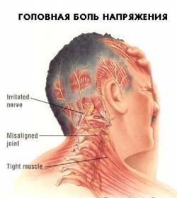 Боль в левой части грудной клетки отдает в спину